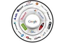advertising campaign management ppc in San Francisco