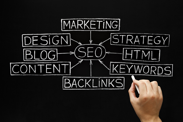 Seo Flow Chart Blackboard link building methods